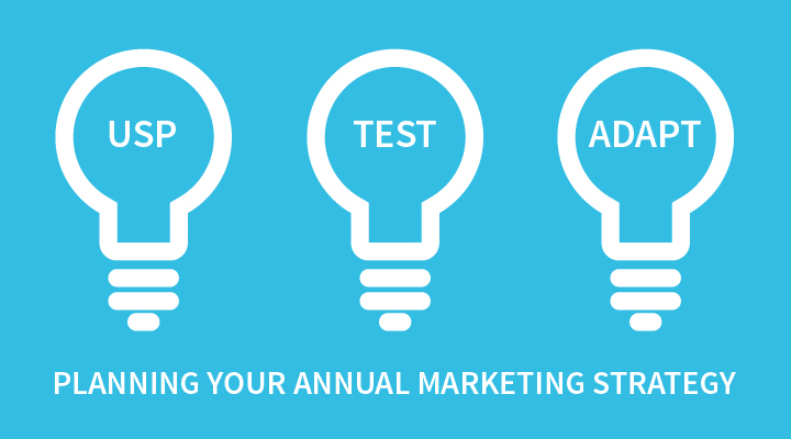 Plan your annual marketing strategy