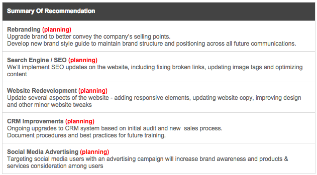 Summary of Marketing Recommendations